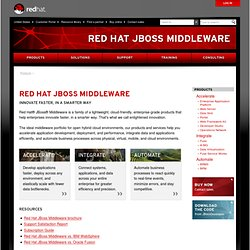 JBoss - Global Leader in Open Source Middleware Software
