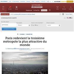 Paris redevient la troisième métropole la plus attractive du monde