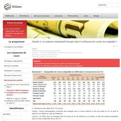 Activité 2- Le système redistributif français lutte-t-il efficacement contre les inégalités ?