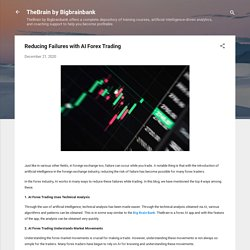 Reducing Failures with AI Forex Trading