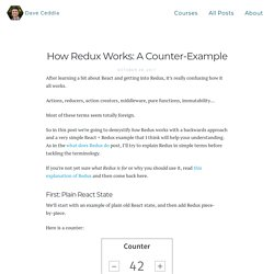 How Redux Works: A Counter-Example