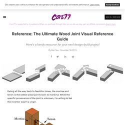 Reference: The Ultimate Wood Joint Visual Reference Guide