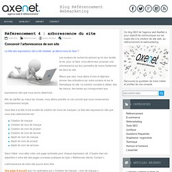 Référencement 4 : arborescence du site