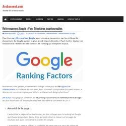 Référencement Google : Voici 10 critères incontournables