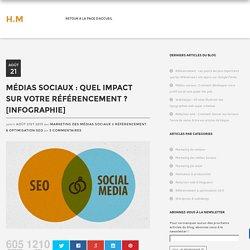 Médias sociaux : Quel impact sur votre référencement ? [INFOGRAPHIE]