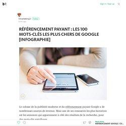 RÉFÉRENCEMENT PAYANT : LES 100 MOTS-CLÉS LES PLUS CHERS DE GOOGLE [INFOGRAPHIE]