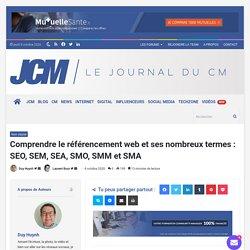 Le référencent naturel et le référencement payant - SEO SEA SEM SMO...