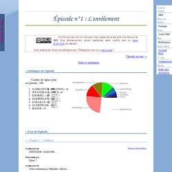 Liste des références de l'épisode 1 – Reflets d'Acide