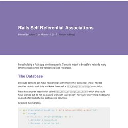 Rails Self Referential Associations – Adam D – Coding Enthusiast