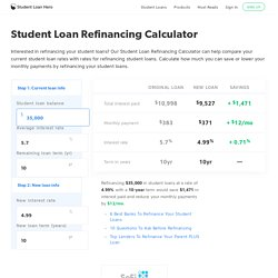 Student Loan Refinancing Calculator - Should you refinance?