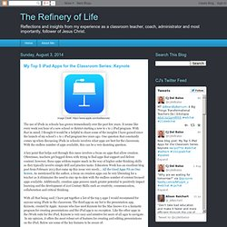 The Refinery of Life: My Top 5 iPad Apps for the Classroom Series: Keynote