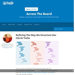 Refining The Way We Structure Our CSS At Trello