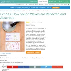Echoes: How Sound Waves are Reflected and Absorbed Experiment