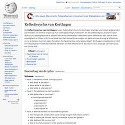 Reflectiecyclus van Korthagen