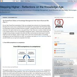 Ten PowerPoint Slides on Knowledge Management that Have Influenced Me (Part 1)