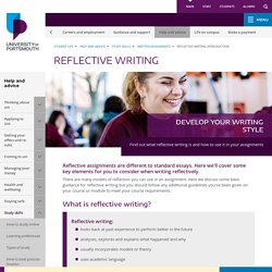 Reflective Writing Introduction