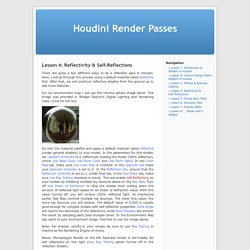 Lesson 4: Reflectivity & Self-Reflections « Houdini Render Passes
