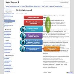 Reflektiivinen malli - Mobiiliopas 2