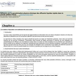 Réflexion sur la caractérisation physico-chimique des effluents liquides rejetés dans la grande sebkha d'Oran - YAHIATENE Sofiane et TAHIRIM El Tiadj