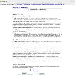 Réflexion sur le ePortfolio - foliofor.me - a free ePortfolio site for YOU