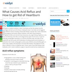 Know more about acid reflux- symptoms, causes and methods of treatment