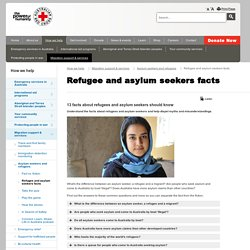 Refugee Facts - Asylum Seekers Facts