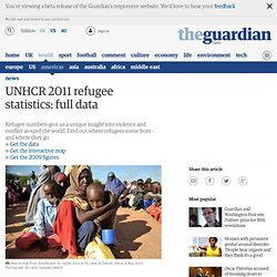 UNHCR 2011 refugee statistics: full data