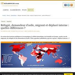 Réfugié, demandeur d'asile, migrant et déplacé interne: quelles différences?