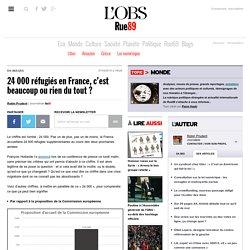24000réfugiés en France, c'est beaucoup ou rien du tout?