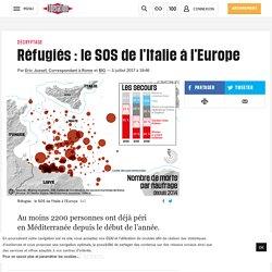 (1) Réfugiés: le SOS del'Italie àl'Europe