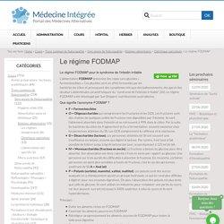 Le régime FODMAP - Médecine intégrée