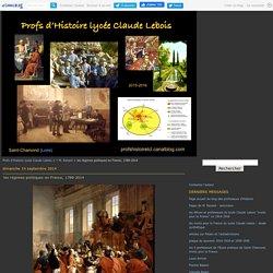 les régimes politiques en France, 1789-2014
