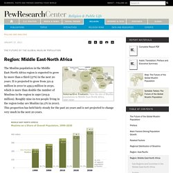 Region: Middle East-North Africa