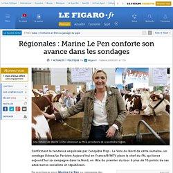 Régionales : Marine Le Pen conforte son avance dans les sondages
