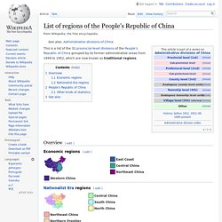 List of regions of the People's Republic of China