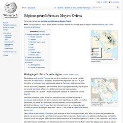 Régions pétrolifères au Moyen-Orient