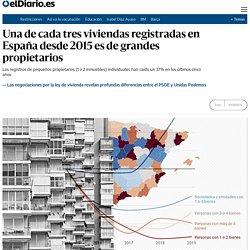 Una de cada tres viviendas registradas en España desde 2015 es de grandes propietarios