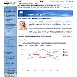 Vital Statistics Agency