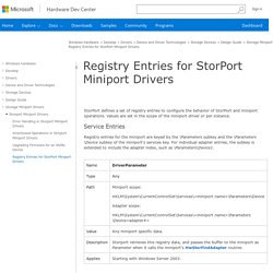 Registry Entries for StorPort Miniport Drivers (Windows Drivers)