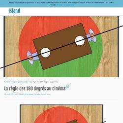 La règle des 180 degrés au cinéma - The Pixel Island