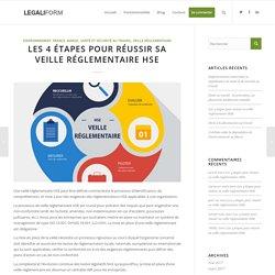 Les 4 étapes pour réussir sa veille réglementaire HSE - Legaliform