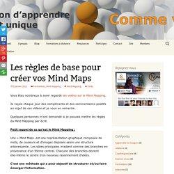 Les règles de base pour créer vos Mind Maps