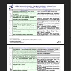 regles_de_correspondance_B2i_Lycee_2006-2013_pad_295527.pdf