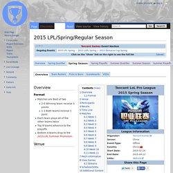 2015 LPL/Spring/Regular Season - eSportspedia - League of Legends eSports Wiki