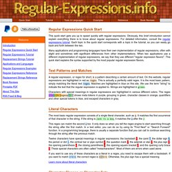Regular Expression Quick Start