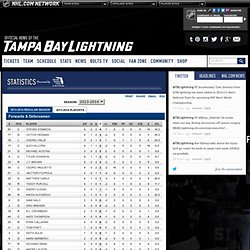 2009-2010 Regular Season Stats - Points - Tampa Bay Lightning - Statistics