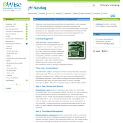 Regulatory Compliance Management: Software Tool - BWise