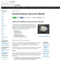 Buddhism Afterlife
