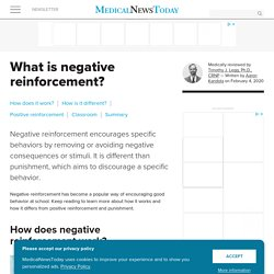 Negative reinforcement: Definition and examples