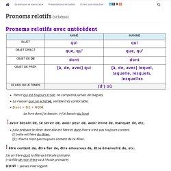 Pronoms relatifs (schéma)
